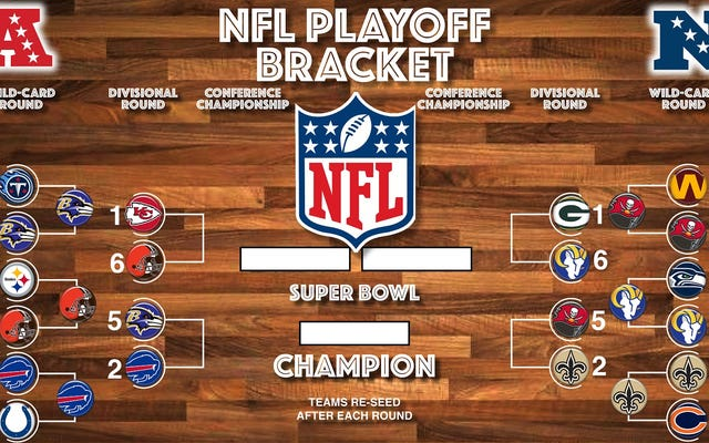 Deadspinの2021NFL Divisional Roundは、あなたが頼りにできるピックです。