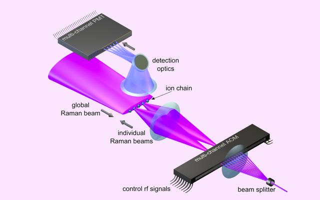 このチップはついに本物の量子コンピューターを作ることができた