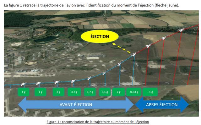 Informe del gobierno francés explica que el pasajero de un avión de combate que se expulsó accidentalmente estaba realmente estresado