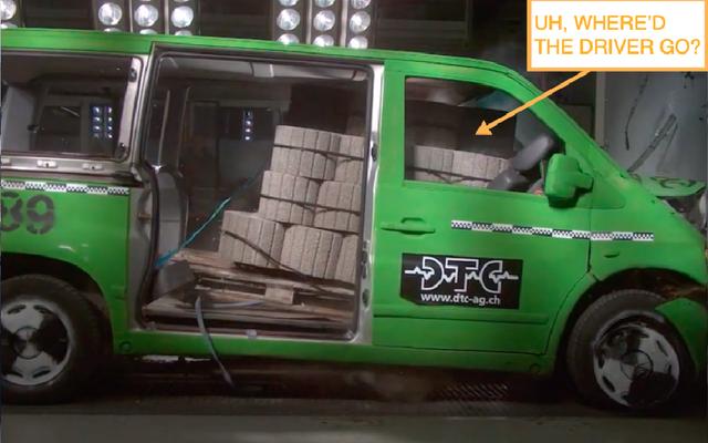 1,700ポンドのコンクリートブロックで満たされたバンが壁に衝突するとどうなりますか?