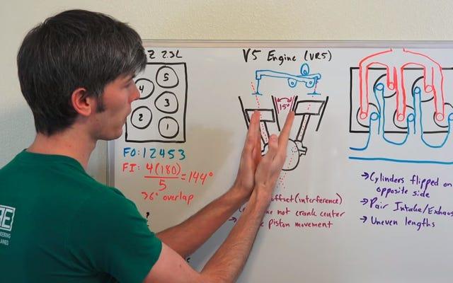 Volkswagen đã xây dựng một động cơ V5 độc đáo và đây là cách nó hoạt động