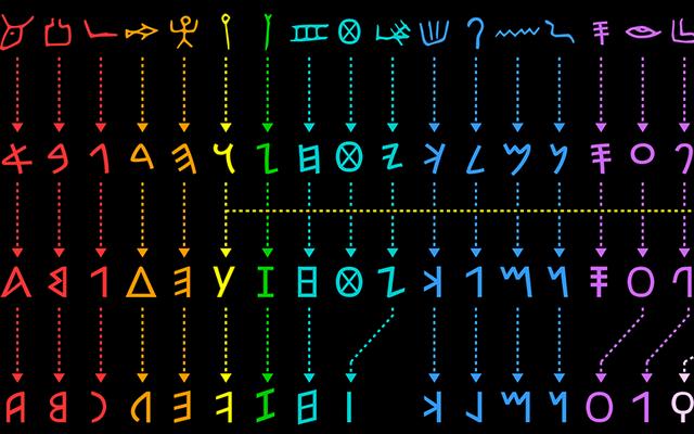 Происхождение алфавита, который вы используете каждый день, объяснено в красивой инфографике