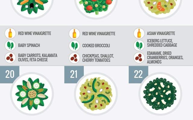 このインフォグラフィックは、一年中楽しむための50のサラダのアイデアを示しています