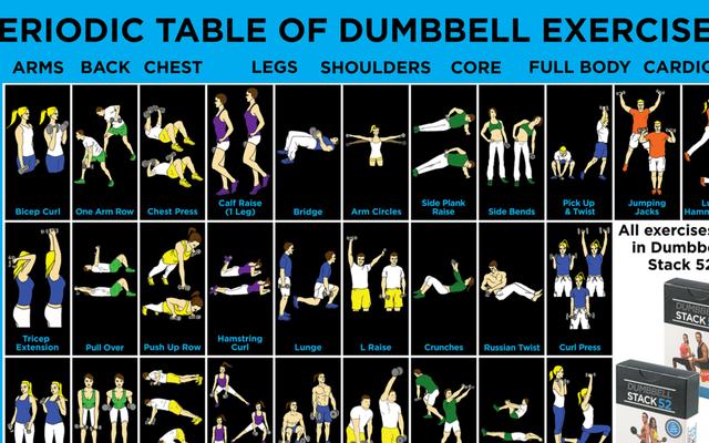 このダンベルエクササイズチャートであなたの体のあらゆる部分を動かしてください