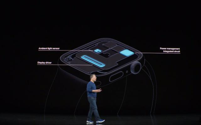 Apple Watchで数日間のバッテリー寿命が得られるでしょうか?