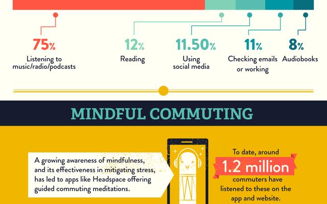 通勤のストレスを軽減する6つの方法