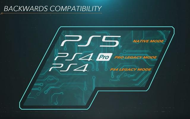 Khả năng tương thích ngược của PlayStation 5 sẽ không đến cùng một lúc
