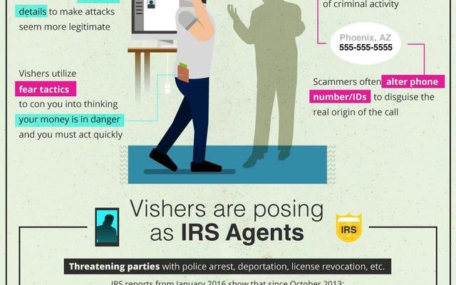 Esta infografía muestra las formas comunes en que los estafadores intentan phishing en su cuenta