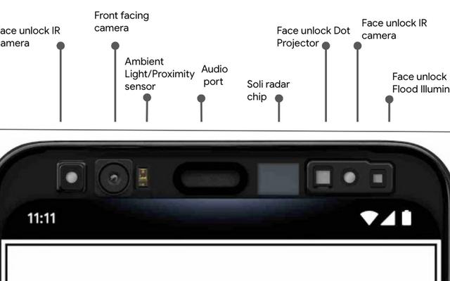 Google filtra la novità più eccezionale del Pixel 4: un radar Soli accanto alla fotocamera anteriore