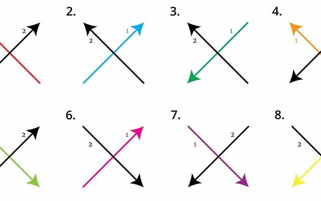 วิธีที่ถูกต้องในการเขียนตัวอักษร x คืออะไร? ผู้ใช้ Twitter ถูกแบ่งออก