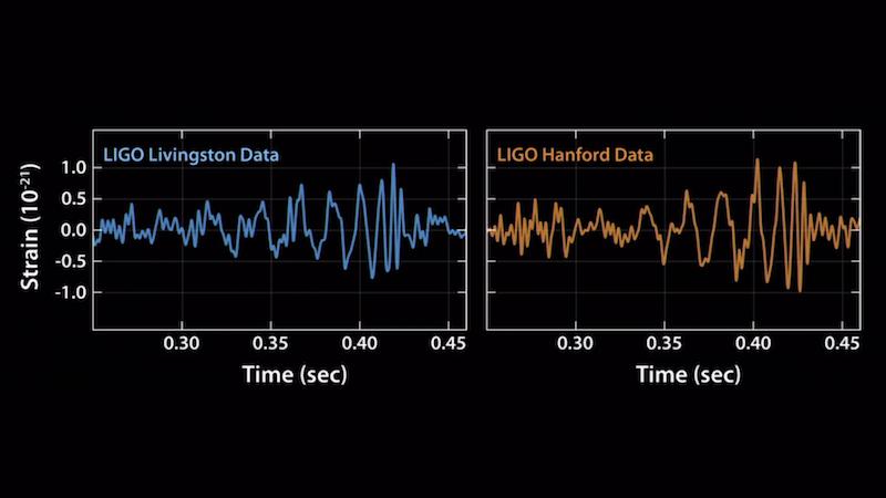 """Illustration for article titled """"Chirp"""": éste es el sonido de la primera onda gravitacional jamás escuchada"""