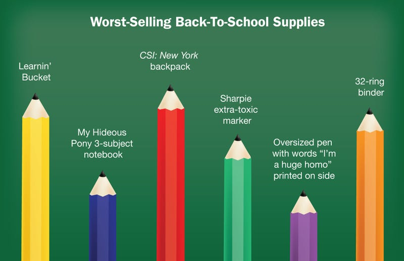 Illustration for article titled Worst-Selling Back-To-School Supplies