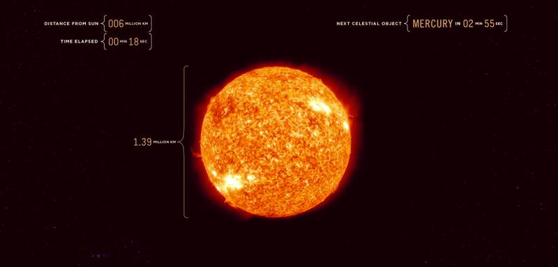 Illustration for article titled Recorre el Universo a la velocidad de la luz con esta genial simulación