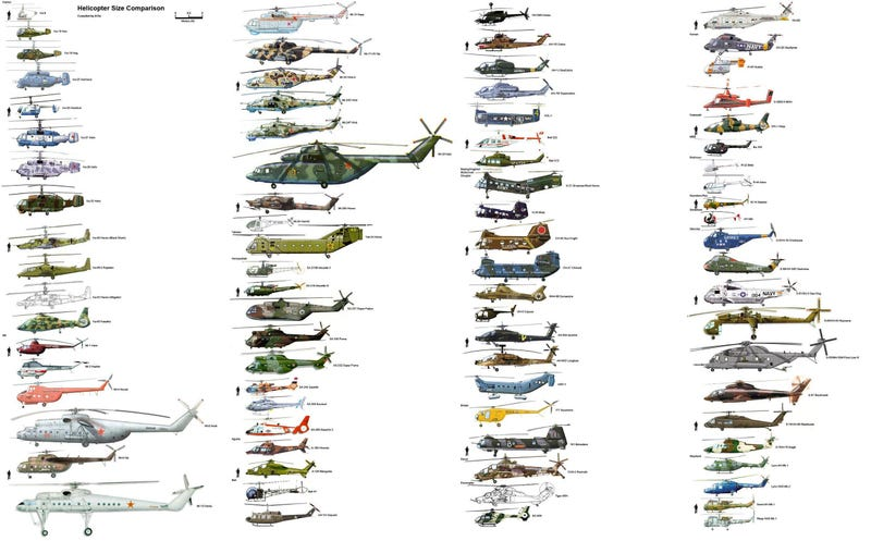 Illustration for article titled Helicopters? Helicopters.