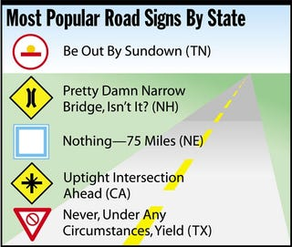 Illustration for article titled Most Popular Road Signs By State