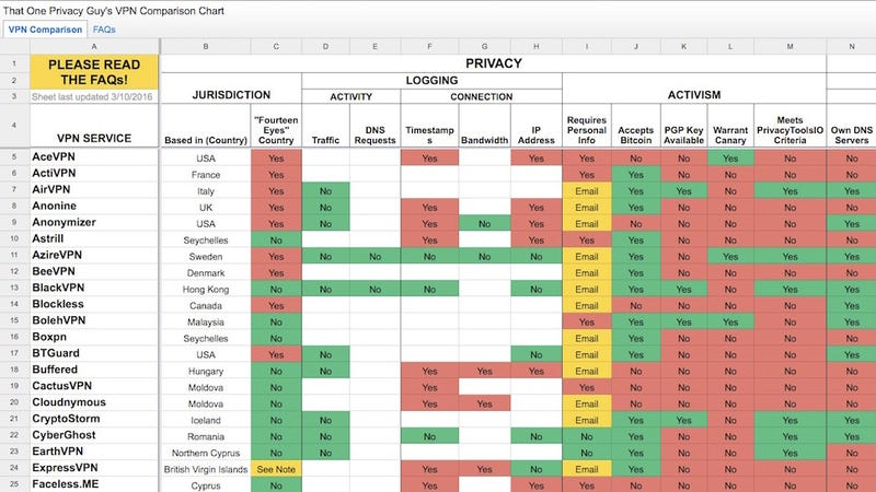 Illustration for article titled This Massive VPN Comparison Spreadsheet Helps You Choose the Best for You