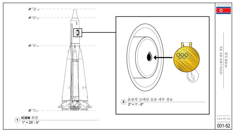North Korean nuclear weapon plans.