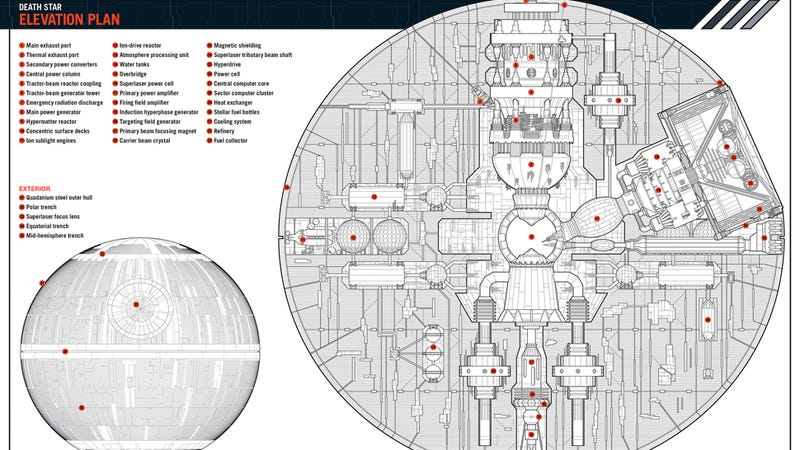 Illustration for article titled Death Star Owner's Manual will help you get it Fully Operational