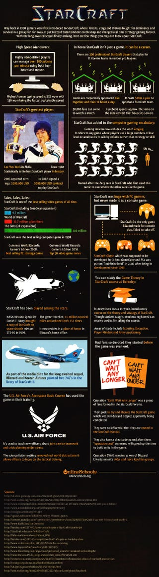 Illustration for article titled StarCraft In Easy To Digest Infograph Form