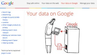 Illustration for article titled Google Explains Online Safety and Privacy at Good to Know