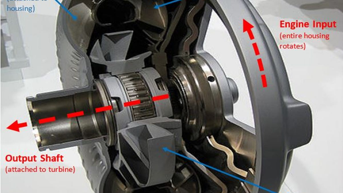 This Is How An Automatic Transmission Works It Was Hydraulically Controlled Rear Wheel Drive