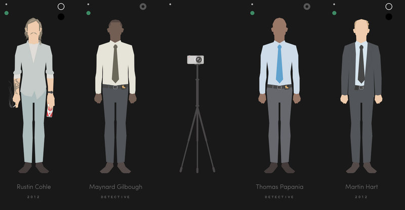 Illustration for article titled Confused by True Detective? These infographics can help