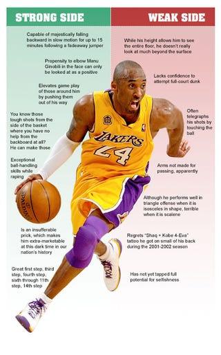 Illustration for article titled Kobe Bryant