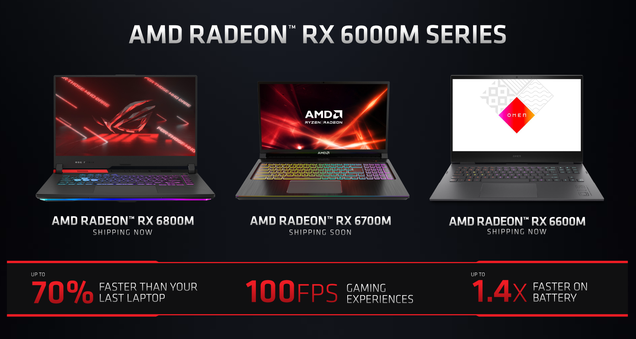 AMD s New RX 6000M GPUs Are Here to Pick a Fight with Nvidia
