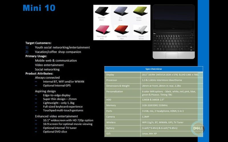 Illustration for article titled More Details on Dell's Mini 10 HD Netbook Surface?