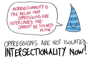 Illustration for article titled On Whiteness and Intersectionality