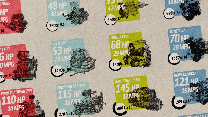Illustration for article titled These Charts Show How Much Better Engines Are Today