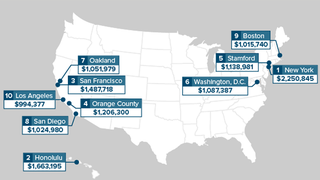 How Much You'll Need to Retire in the Most Expensive U.S. Cities