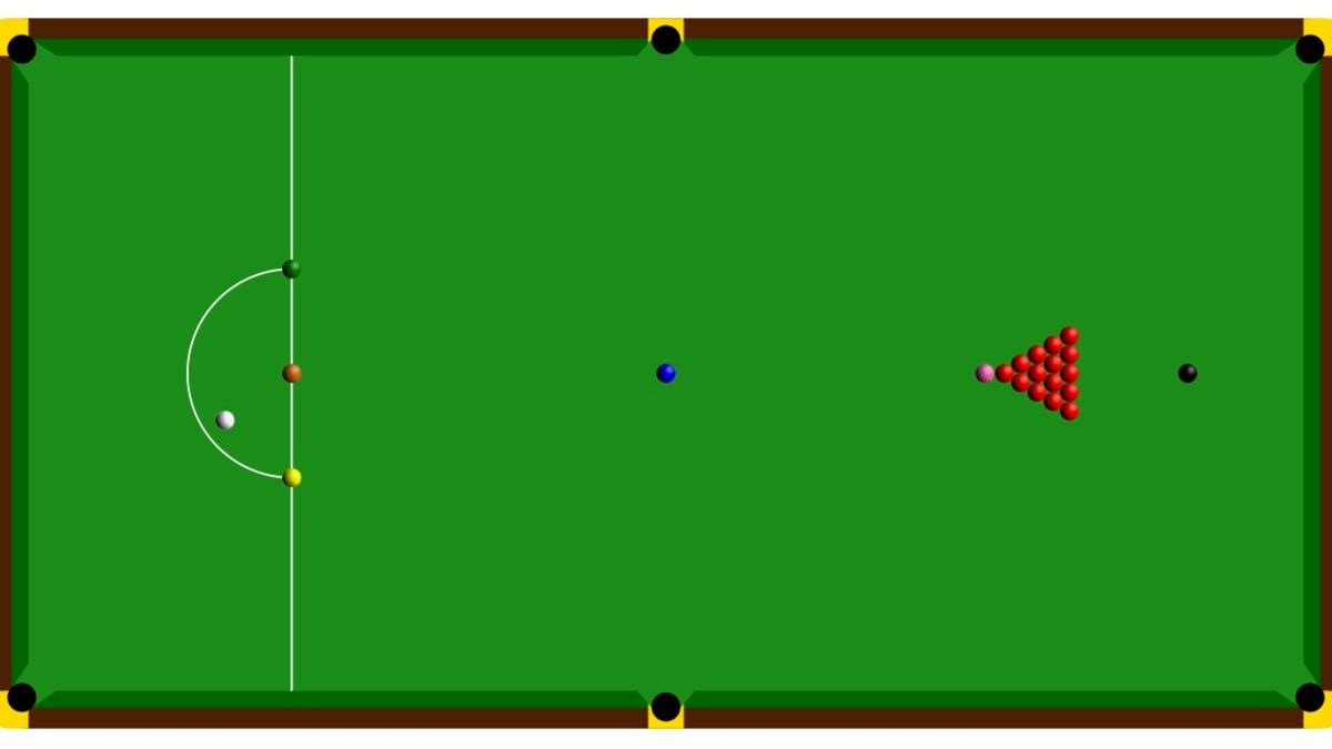 The Complete Guide To Understanding Snooker