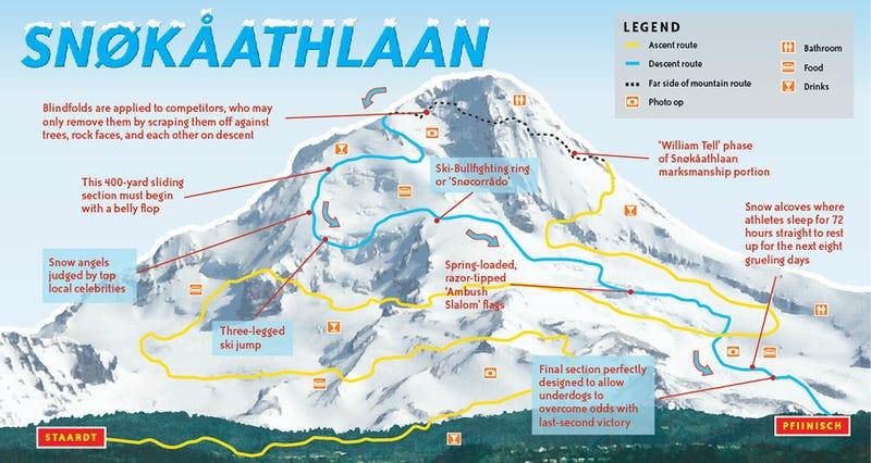 Illustration for article titled Winter Olympic Event Guide: Snøkåathlaan, Part 2