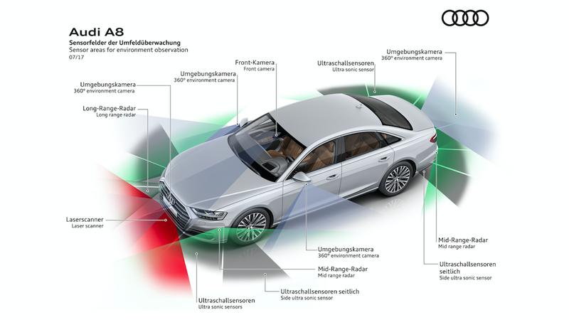Illustration for article titled Audi Bails on 'Traffic Jam Pilot' Driver Assist for Us Americans