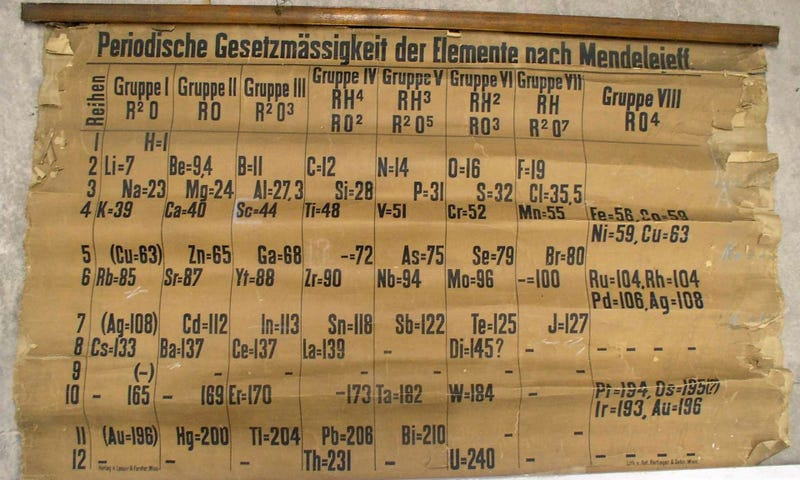 The chart of elements dating back to 1885.