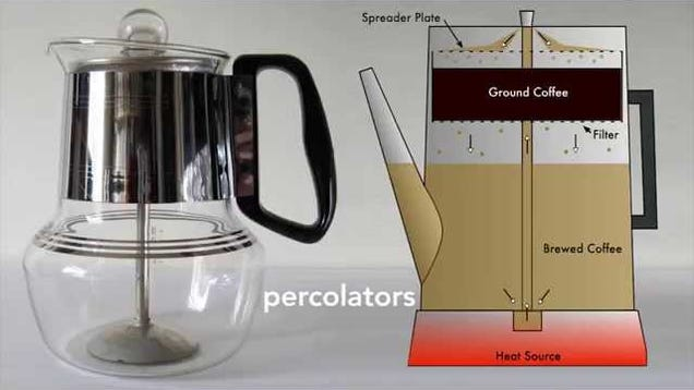 How Baseball Put the Drip Coffee Machine Into Your Home