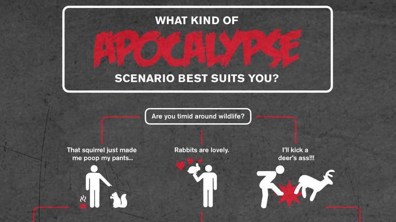 Illustration for article titled Discover which apocalyptic nightmare is right for you in this flowchart