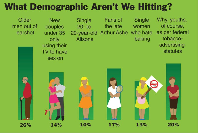 Illustration for article titled What Demographic Aren't We Hitting?