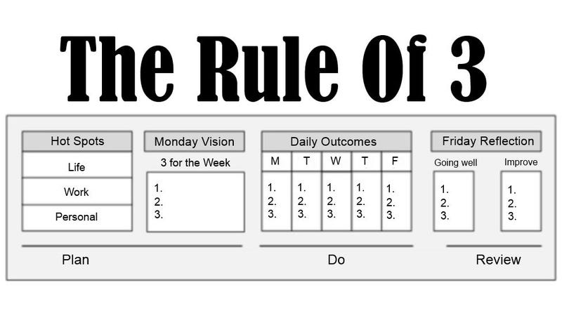 "Illustration for article titled Employ the ""Rule Of 3"" for Daily, Weekly and Annual Productivity"