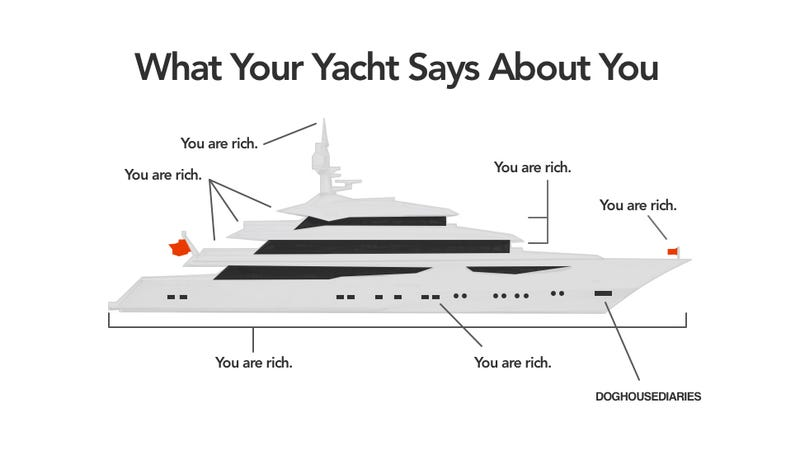 Illustration for article titled What Your Yacht Says About You