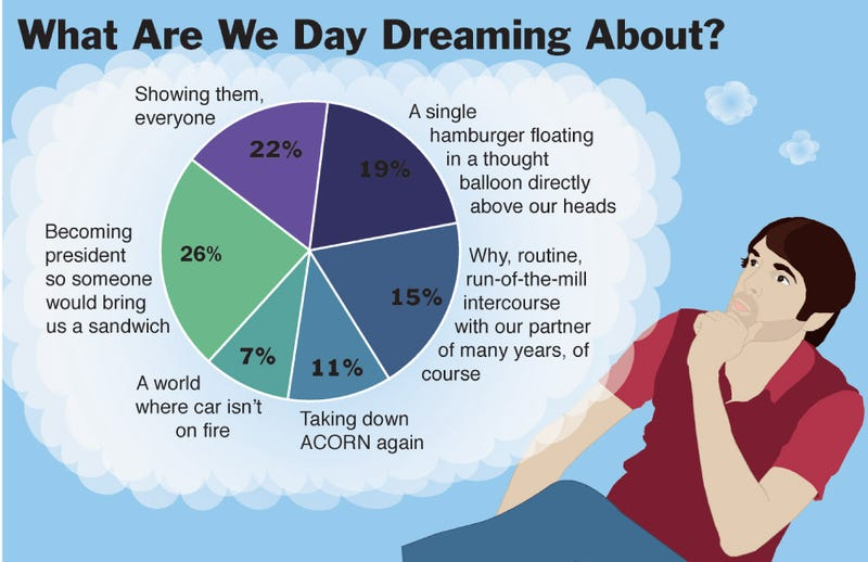 Illustration for article titled What Are We Day Dreaming About?