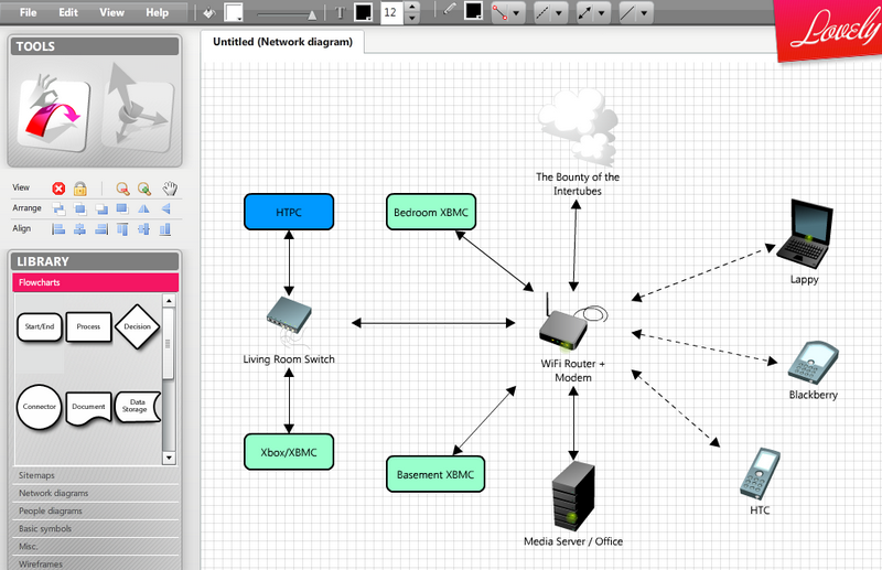 lovely charts is a free web based tool for creating flow charts site maps network diagrams and other visualizations with a drag and drop interface and a - Creating Network Diagram