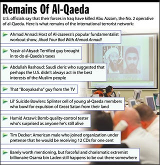 Illustration for article titled Remains Of Al-Qaeda
