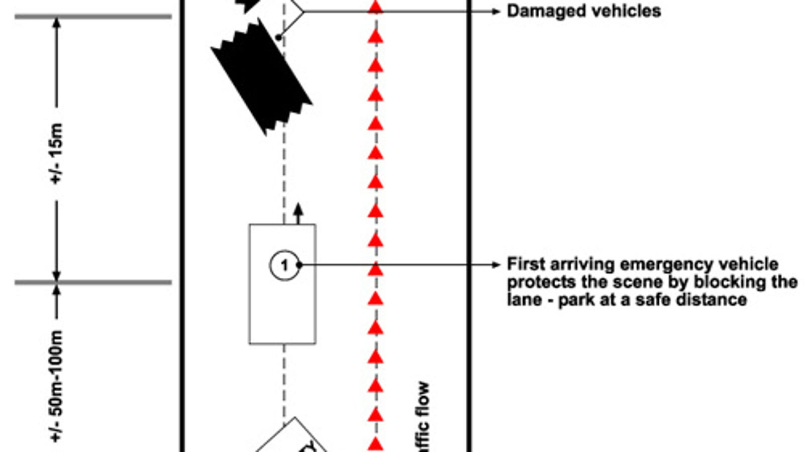 How Police Investigate A Car Crash Scene Safely Fire Engines Diagram Traffic Cone