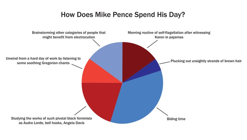 Illustration for article titled How Does Mike Pence Spend His Day?