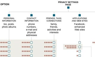 Illustration for article titled Facebook's Huge Maze of Privacy Options Mapped Out