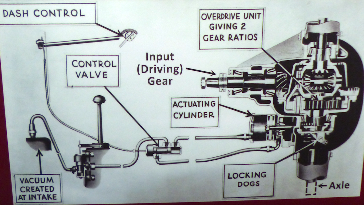 Before The 10 Speed Transmission There Was Two Axle Crown Jeep Cj 7 Wiring Diagram Speedo