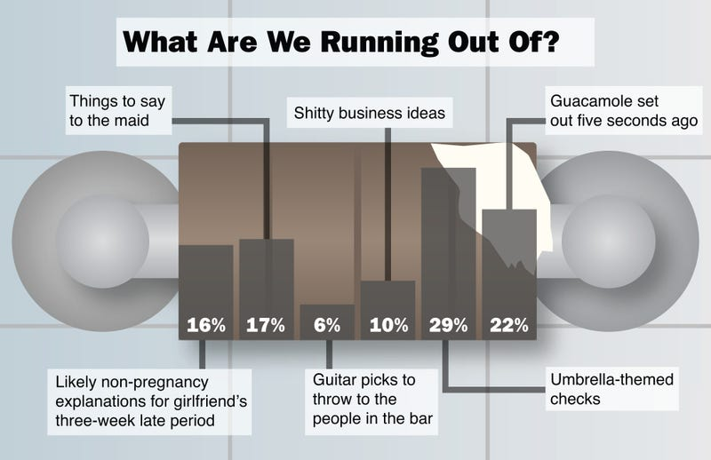 Illustration for article titled What Are We Running Out Of?