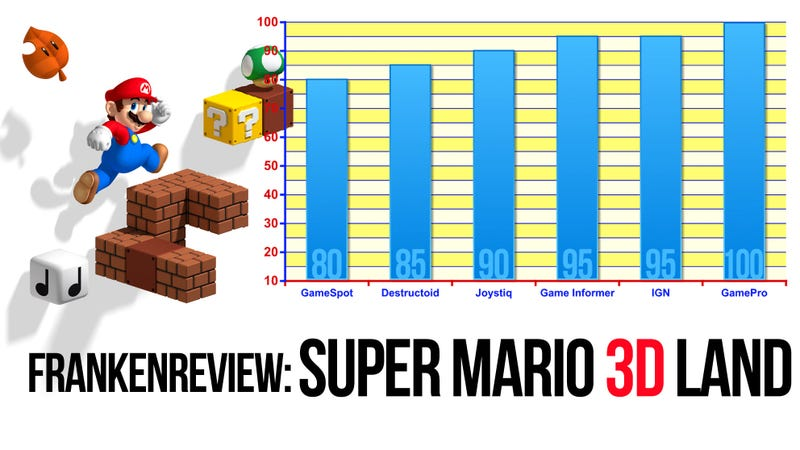 Illustration for article titled Super Mario 3D Land Has Game Reviewers Loving the Extra Dimension